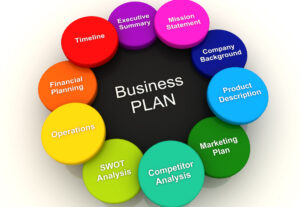 3152I will give you quality business ideas and business plans